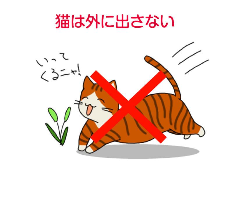 コロナ対策として、外出自粛の猫イラスト